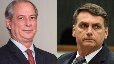 Ciro e Bolsonaro