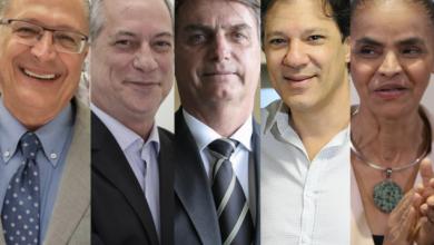 candidatos-presidenciaveis